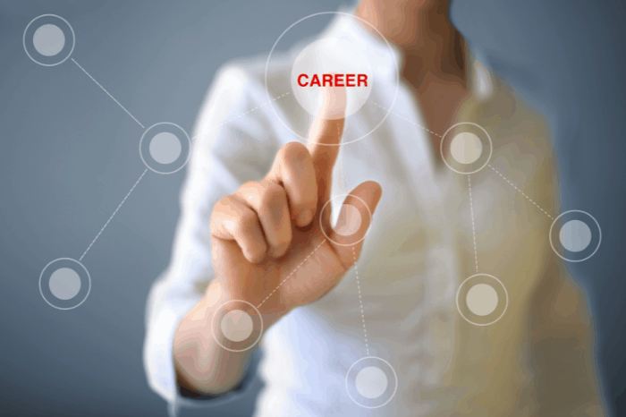 The essential career map guide that will motivate you to start career planning now!